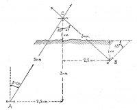 Черт. 5. Схема расположения батарей А и В в различном удалении от переднего края оборонительной полосы для обстрела цели под углом 30° и 45° при одном и том же удалении от направления движения цели.
