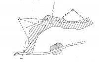 Черт. 3. Схема фронтального, косоприцельного и флангового огня батарей.