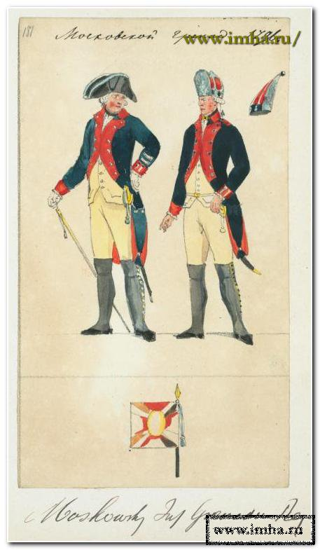 Московский гренадер в 1796 г.