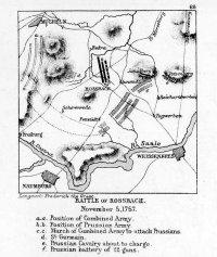 Cхема битвы при Россбахе 5 ноября 1757 г.