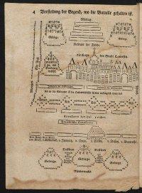 Схема боя при Лозовице 1 октября 1756 г. Из победной реляции.