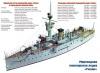 Канонерская лодка «Гиляк», схема