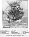 Воздушный шар Гумбольдт, в гондоле Берсон, Assmann и Zeichnung von Hans Gro? Ханс Гросс