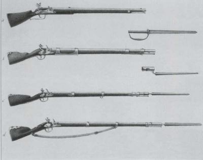 Фузеи: а) 1701. b) 1710. с) 1717. d) 1723 года