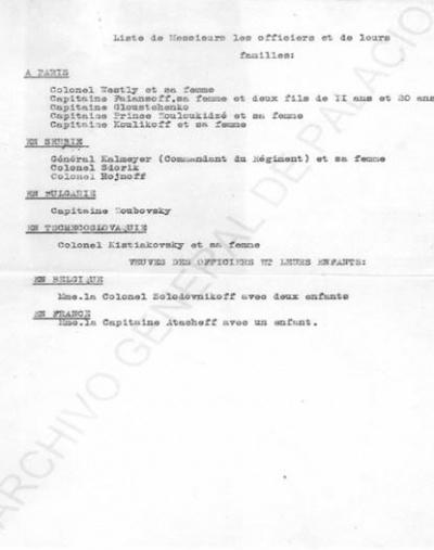 Список ольвиопольцев, подавших прошение о переезде в Испанию